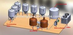 dimension layout brewery tanks - Google Search