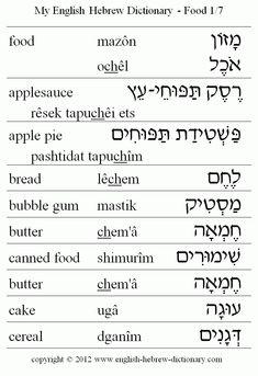 Jéhovah Collier YHWH juif Bijoux Yahweh Pendentif Hébreu police Charme Cadeau