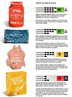 Mark Bittman's food label idea - mirrabeliaismain615x230.jpg