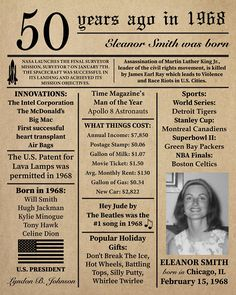 Personalized 50th Birthday 1968 NEWSPAPER Poster, Facts DIGITAL FILE