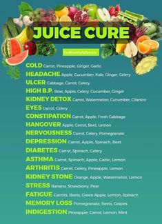 Make your own natural juices for all your health problemsYou can find Juicer recipes and more on our website.Make your own natural juices for. Juice Cleanse Recipes, Healthy Juice Recipes, Juicer Recipes, Healthy Detox, Healthy Juices, Healthy Smoothies, Healthy Drinks, Smoothie Recipes, Healthy Life