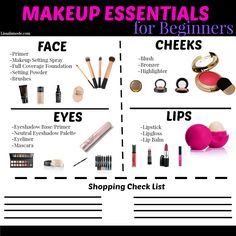 #Makeup Essentials for Beginners Guide. #Free printable. Everything a beginner needs to be able to do her own makeup.