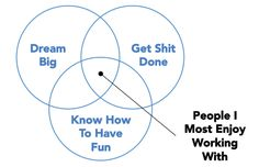 People I Most Enjoy Working With