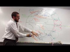 Global Wind Patterns - YouTube Omg... he explains it waaay better than my APES book U need to see this