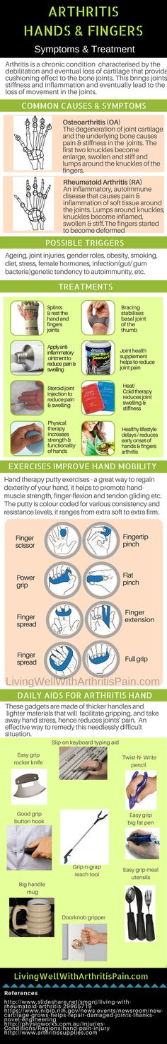 Arthritis Hands & Fingers – Symptoms & Treatment - Living Well With Arthritis Pain