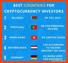 best countries cryptocurrency