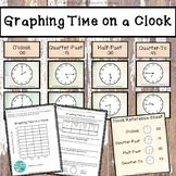 Graphing Time on a Clock  This math center activity combines graphing and data interpretation skills with telling time on a clock. Teaching Resources, Classroom Resources, Teaching Math, Teaching Ideas, Math Skills, Math Lessons, Bar Graphs, Creative Teaching, Teaching Materials