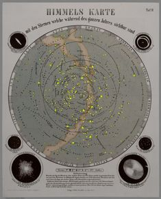 Sky map with stars which are visible during the whole year (1855)