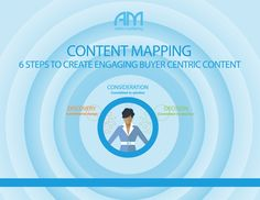http://aidenmarketing.com/offers/content-mapping-template