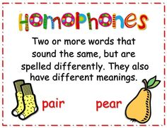 Grammar Posters 1  These posters (Anchor Charts) will help your students to have a visual understanding of many grammar concepts, as well as brighten up your classroom. I use them on my ELA Focus Wall. Laminate for durability and post on bulletin board or bind for reference. $