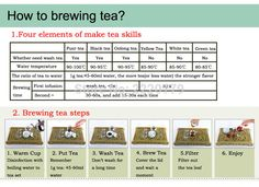 how to brewing tea