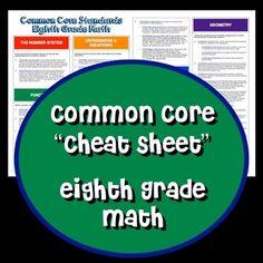 "Common Core ""Cheat Sheet"" - Eighth Grade Math Math 8, Math Tutor, 7th Grade Math, Eighth Grade, Math Teacher, Math Classroom, Math Education, Classroom Ideas, Classroom Resources"