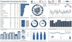Free Excel Dashboard Examples and Template Files — Excel Dashboards VBA and Kpi Dashboard Excel, Dashboard Reports, Financial Dashboard, Excel Dashboard Templates, Dashboard Examples, Planner Dashboard, Dashboard Design, Brochure Design, Flyer Template