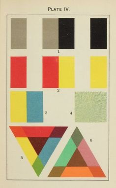 Three plates from Colour, a handbook of the theory of colour, George H. Hurst, London, 1900. This book is a practical handbook on how to effectively use color for painters, dyers, and fabric printers.