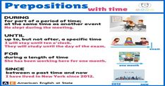 Prepositions of time can be difficult. Check out this useful reminder from American English at State! English Grammar Rules, Grammar Lessons, English Language Learning, English Vocabulary, Learning Spanish, Teaching English, Grammar Tips, Easy Grammar, Teaching Grammar