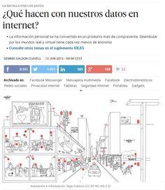 ¿Qué hacen con nuestros datos en internet? / @el_pais | #readyfordata #gossiplibrarian15 #readyfordigitalprivacy
