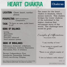4th Chakra: Anahata ❤️☀️ The Heart Chakra is the 4th of  seven levels of consciousness in this philosophical model for balancing your energy.  (Sources: Eastern Body, Western Mind and Chakras for Beginners.)