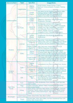 IIFYM Tips & Tricks — MelVFitness- Fitness & Wellness through Movement.
