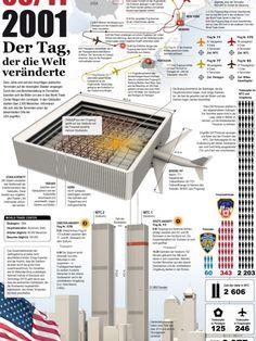 09/11 attacks Infographic