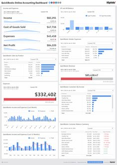 Executive Dashboard Examples | Accounting Dashboard