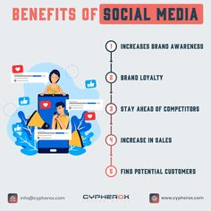 Benefits of Social Media Benefits of Social Media Successful Social Media Campaigns, Social Media Tips, Being In The World, Motivational Words, Digital Marketing Strategy, Benefit, Competitor Analysis, Content, Ahmedabad
