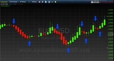 Best Broker For Scalping Forex Forexscalping Forex Scalping