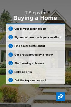 4 Factors That Affect Home Buying Process in United State 2019 Home Improvement Cast, Home Improvement Contractors, Home Buying Tips, Home Buying Process, Texas, After Life, First Time Home Buyers, Real Estate Tips, Real Estate Investing