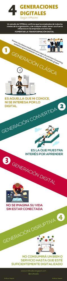 """La transformación digital no solo la impulsan los """"Millennials"""" y la """"Generación Z"""" ~ ESPAI DE RECERCA ACTIVA DE FEINA"""