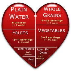 """What does a """"heart healthy"""" diet mean?"""