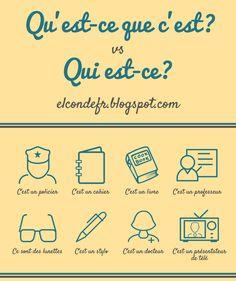 TOUCH this image: Qui est-ce? , Qu'est-ce que c'est? , Qu'est-ce que c'est?... by Virginia Profe