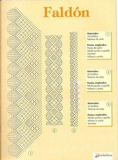 Labores de Bolillos 05 Bobbin Lace Patterns, Weaving Patterns, Bobbin Lacemaking, Needle Lace, Lace Making, Tatting, Arizona, Manga, Bracelets