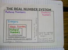 Math = Love: Algebra 1 Unit 1 Interactive Notebook Pages - The Real Number System printable title page Math Teacher, Math Classroom, Teaching Math, Math 8, Classroom Ideas, Math Vocabulary, Math Fractions, Classroom Inspiration, Teaching Ideas