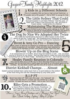 10 great christmas traditions to start christmas letters christmas letter content idea another version of the top 10 with photos and headlines with spiritdancerdesigns Gallery