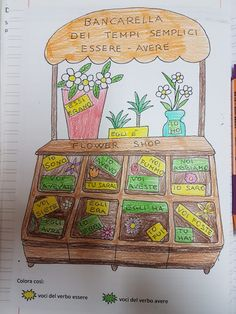 Classe 3a – Diario di bordo | Maestra Carmelina Decorative Boxes, Comics, 3, Alphabet, Cartoons, Comic, Decorative Storage Boxes, Comics And Cartoons