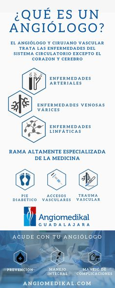 🔷 Varices 🔷 Trombosis 🔷 Enfermedades arteriales 🔷 Pie diabético 🔷 Fístulas y catéteres para hemodiálisis 🔷 Úlceras crónicas 🔷 Malformaciones vasculares #hazloenmanosdeexpertos #varices #angiomedikal #angiotips #flebitis #trombosis #angiologo #tipsmedicos #ulceravenosa #trombosis #venasvaricosas #ulceravenosa #gangrena #piediabetico #zapopan #gdl #clinicadepiediabetico #infarto #linfedema #edema #ulceravaricosa Trauma, Edema, Medicine, Varicose Veins