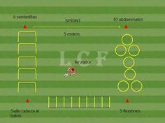 Trabajando el FÚTBOL: coordinación Football Coaching Drills, Soccer Training Drills, Football Workouts, Soccer Drills, Circuit Training, Football Tactics, Agility Workouts, Rugby Games, Soccer Practice