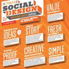 7 Social Design Principles: How to Make Content People Want to Share #infographic #content #socialmedia