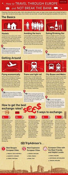 How to Travel Through Europe & Not Break the Bank: The Basics :: Getting Around :: How to Get the Best Exchange Rates? 5 Ways to Exchange :: Trip Advisor's Top 3 Best Bargain, Most Expensive, & Most Friendly & Helpful European Cities
