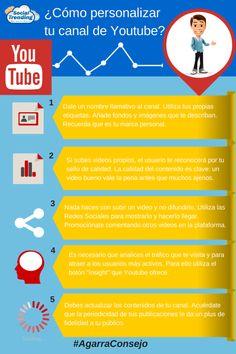 El #CommunityManager en la dimensión de #YouTube