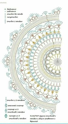 crochet mandala pattern The post appeared first on Tapeten ideen. So dekorieren Sie Crochet Doily Diagram, Crochet Mandala Pattern, Crochet Stitches Patterns, Crochet Chart, Crochet Doilies, Thread Crochet, Crochet Lace, Free Crochet, Doily Rug