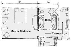 If the entry to the master suite passes by the bathroom, the designer has a different sort of opportunity: Create a pair of discrete dressing rooms separate from the bedroom.: