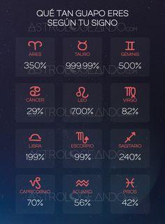 Qué tan guapo eres según tu signo #Astrología #Zodiaco #Astrologeando Jsjhshzhs