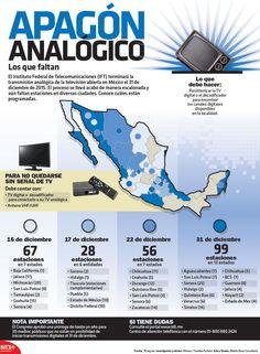 #Entérate cuándo se realizará el Apagón Analógico en las diferentes ciudades del país. #Infographic