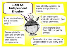 Integrated Curriculum Tools: Are You an Independent Enquirer?