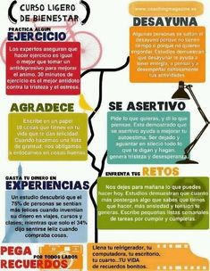 Infografia: curso ligero de bienestar... | I didn't know it was impossible.. and…