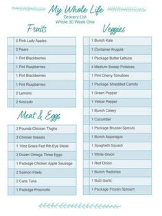 I'm so excited to share with you my first weekly meal plan for week one of the Whole 30 Program. I've spent the last year cooking and learning as much as possible about food, health and its connection to a healthy mind and body. If you can take back control of the preparation of your own