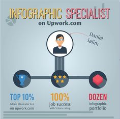 INFOGRAPHIC design expert, focus creating great static infographic