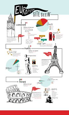 Travel and Trip infographic Infographic Map on Behance Infographic Description Infographic Map on Behance – Infographic Source – Web Design, Layout Design, Map Layout, Design Thinking, Mind Map Art, Mind Map Design, Visual Map, Journey Mapping, Timeline Design
