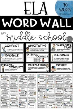 ELA Word Wall for Middle School As teachers we are constantly referring to various terms in our content areas that we want students to know I designed this word wall reso. 7th Grade Ela, 6th Grade Reading, Middle School Reading, Middle School English, 6th Grade English, Sixth Grade, Middle School Grammar, Middle School Literature, Seventh Grade