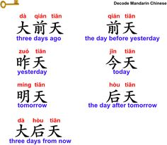 Decode Mandarin Chinese—Learn Better